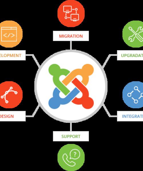 https://wtipl.com/wp-content/uploads/joomla-development-services-1-500x600.png